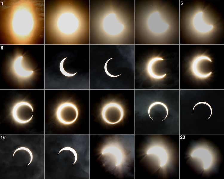 Ring Of Fire Eclipse Time