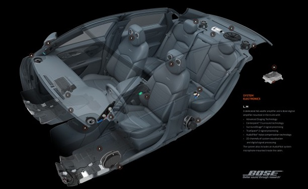 Bose unveils Panaray, world's most powerful car audio system: 34 speakers for new Cadillac CT6 ...