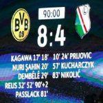 Borussia Dortmund 8-4 Legia Warsaw: Record-breaking score in UEFA Champions League