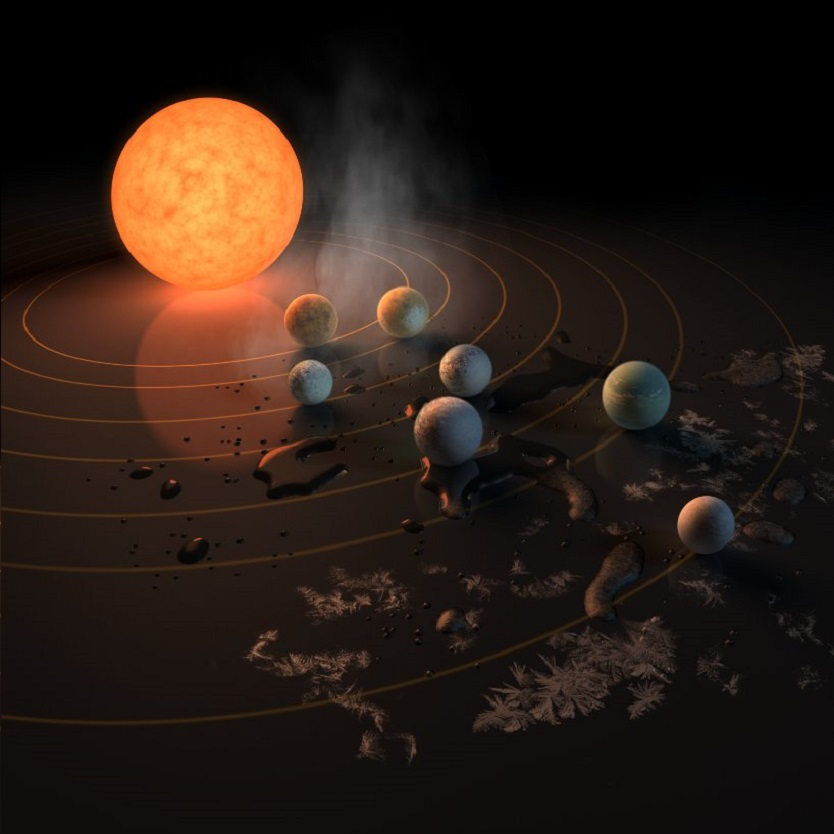 the 7 planets of solar system - photo #19